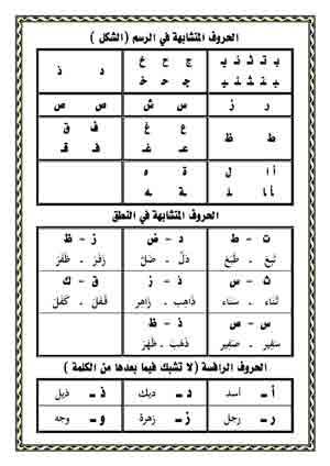 مذكرة عربي الصف الأول الابتدائي 2018