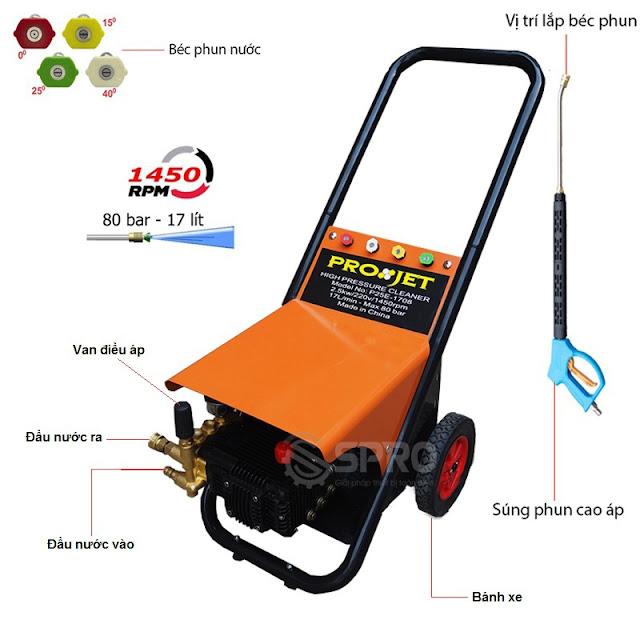 máy rửa xe cao áp P25E-1708