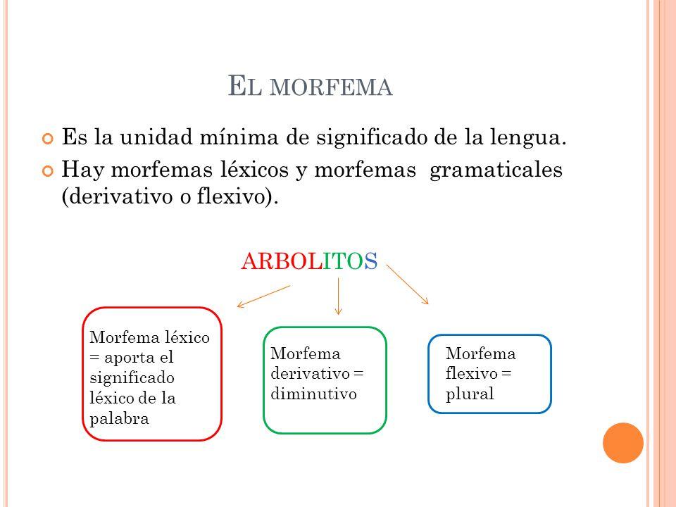 Resultado de imagen de juego morfemas 6º