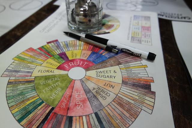 cafeciteaux wheel