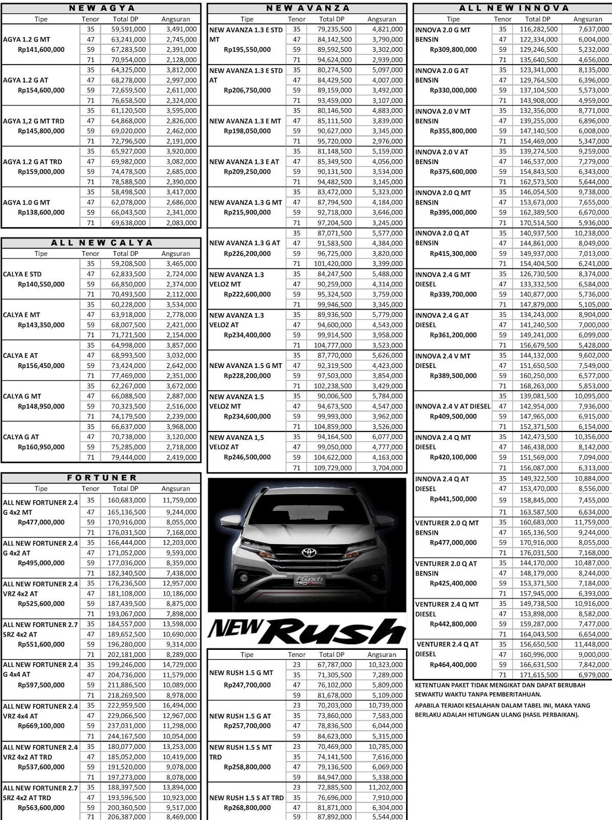 Paket Kredit DP 30 Persen Toyota Pekanbaru Riau 2018 Termurah !!