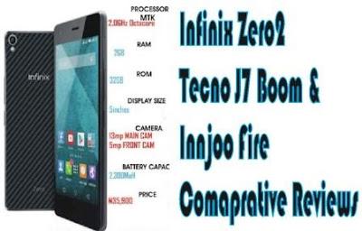 Infinix Tecno Innjoo review