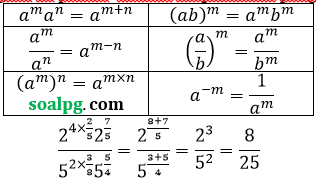 unbk matematika ipa
