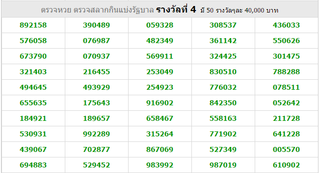 Thai Lottery Consequence For sixteen-10-2018 | October Are dwelling Consequence