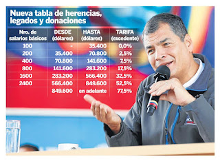 tabla impuestos a la herencia ecuador 2015