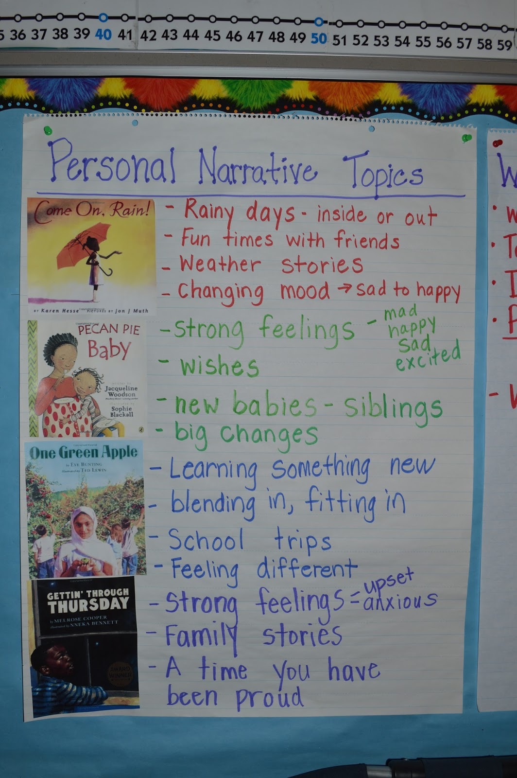 Writing A Story 3rd Person Narrative Ideas