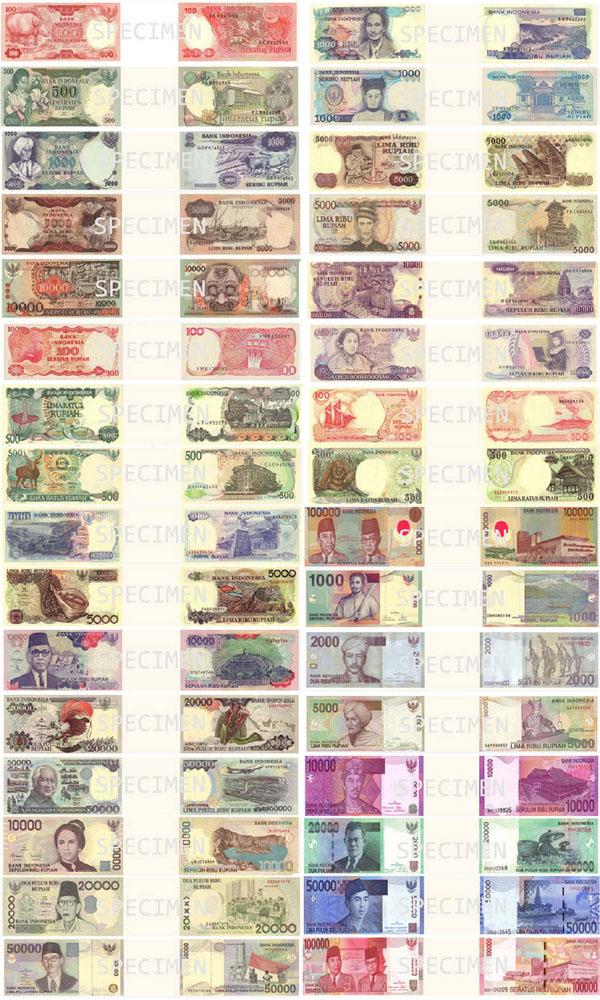berbagai edisi uang kertas rupiah tahun ke tahun