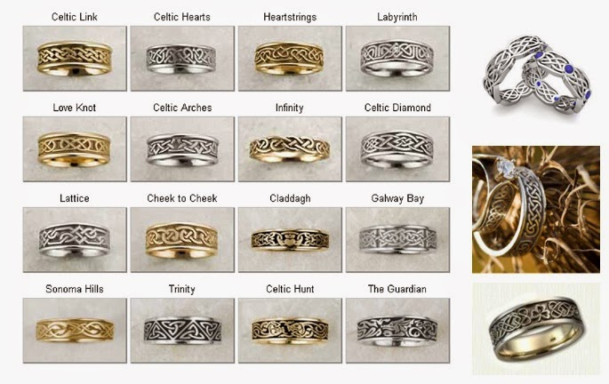 Celtic Knot Symbols And Meanings Chart