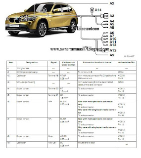 Owners Manual Download: Bmw x1 wiring diagram