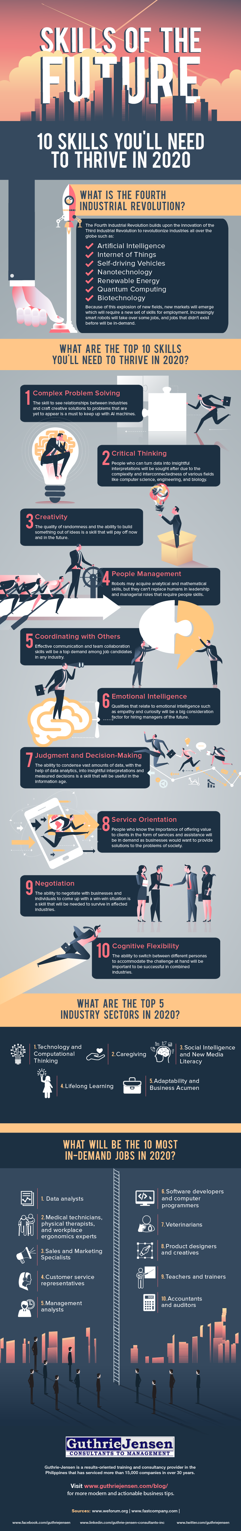 Skills of the Future: 10 Skills You'll Need To Thrive in 2020 #infographic