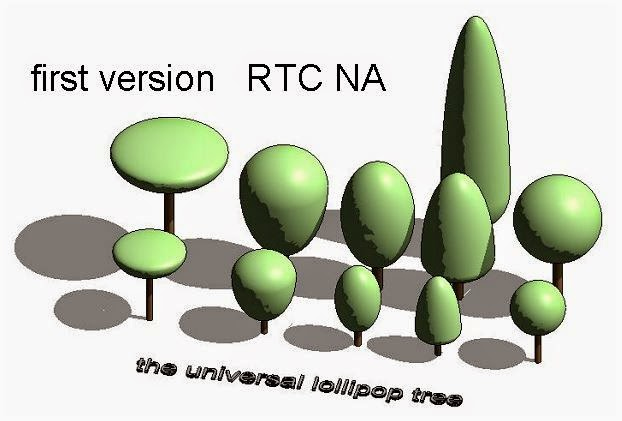 Shades of Grey: THE UNIVERSAL LOLLIPOP TREE