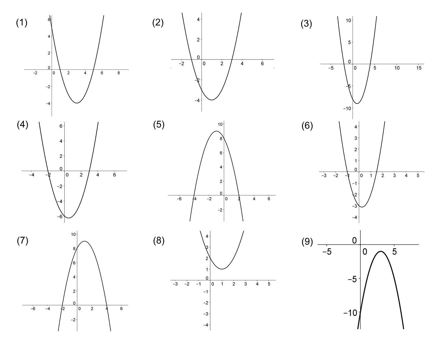 MEDIAN Don Steward mathematics teaching: quadratic matching