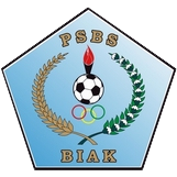 Daftar Lengkap Skuad Nomor Punggung Kewarganegaraan Nama Pemain Klub PSBS Biak Numfor Terbaru 2017