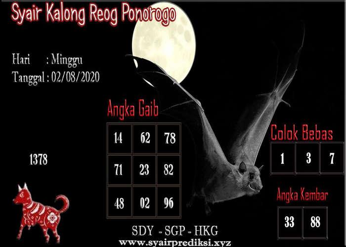 Kode syair Hongkong Minggu 2 Agustus 2020 195