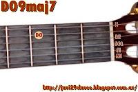 images acordes de guitarra 9maj7 o maj9