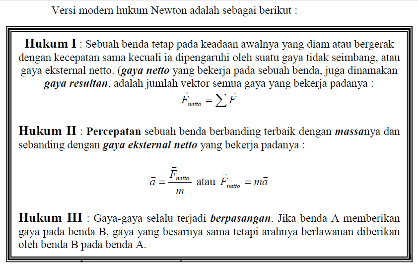 Contoh Soal Hukum Newton 1 2 3 Sma Contoh O