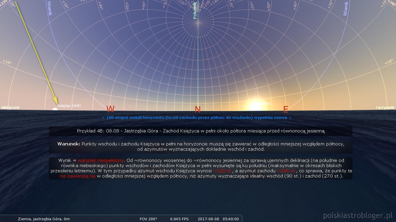 Symulacja nr 13. Przykład 4, część B - Zachód Księżyca w pełni około półtora miesiąca przed równonocą jesienną na przykładzie Jastrzębiej Góry