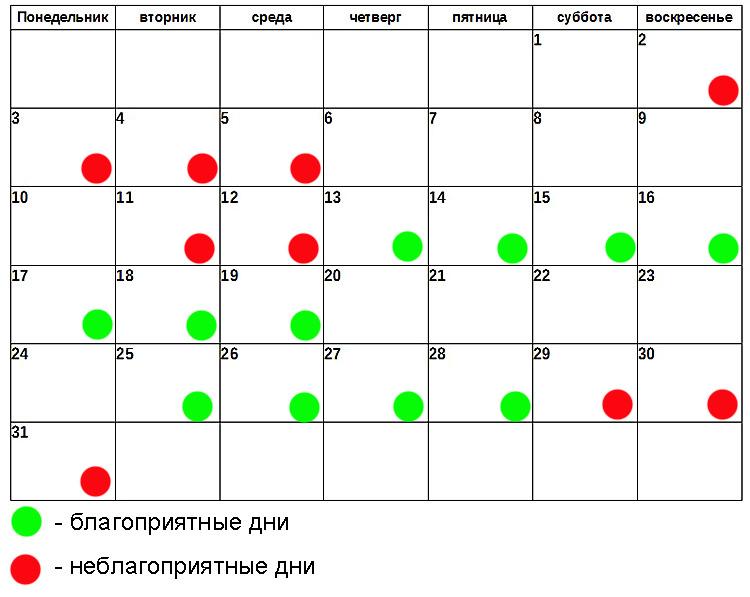 выгодный курс окрашивание по лунному календарю март 2016 условиями кредитования: