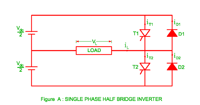 single phase half wave inverter