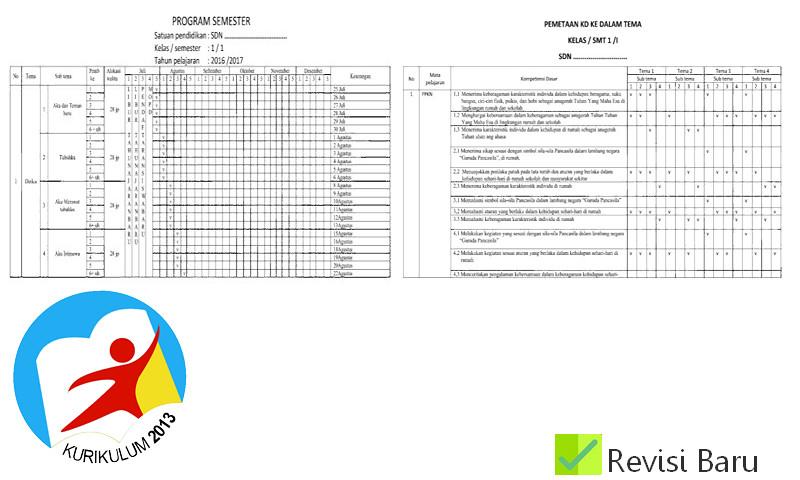 Perangkat Administrasi Guru SD Kurikulum 2013 Revisi 2016