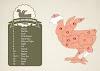 Fileto, Göğüs ve Bonfile Arasındaki Farklar