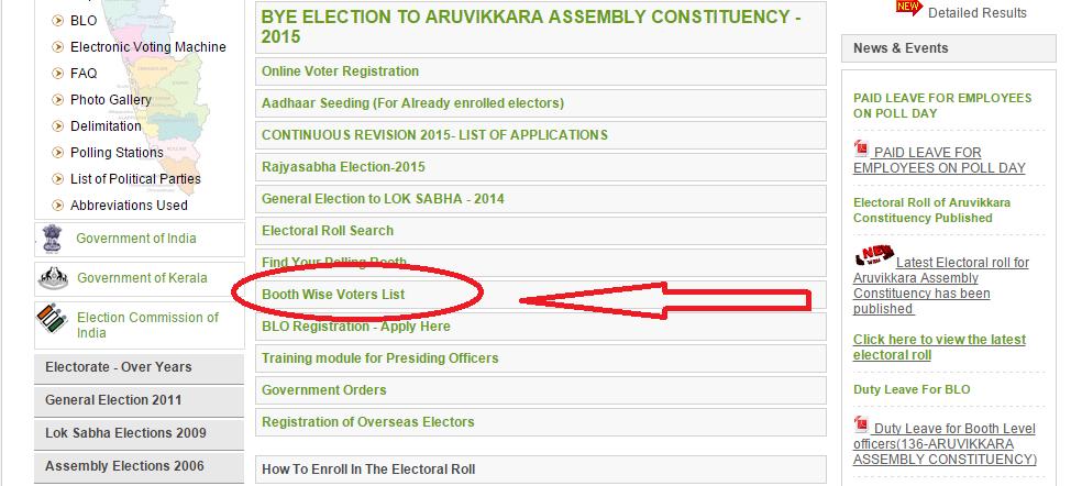 VOTER LIST 2016-2017 INDIA: Kerala Voter List 2016 CEO Kerala Voter List