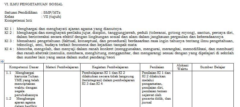 Download Silabus Mata Pelajaran IPS Kurikulum 2013 SMP Kelas VII Format Microsoft Word