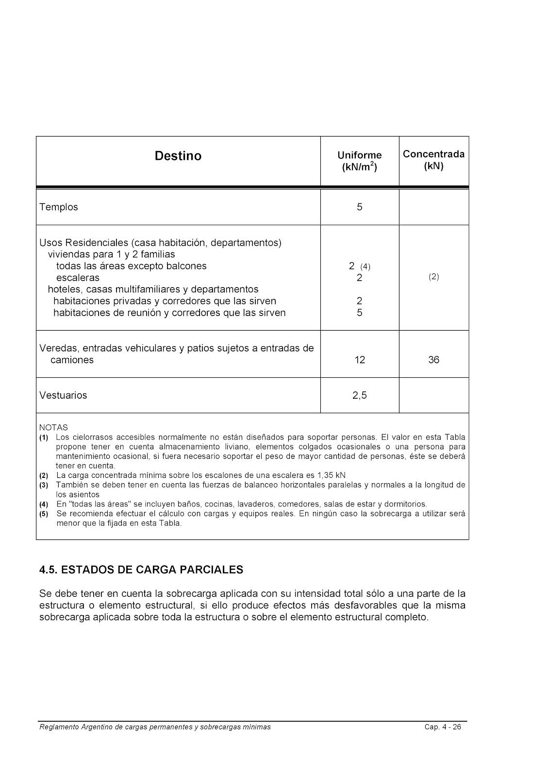 Estructuras Uno Reglamento Cirsoc 101 2005 Cargas Y