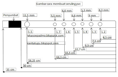 gambar cara membuat seruling paralon/pvc