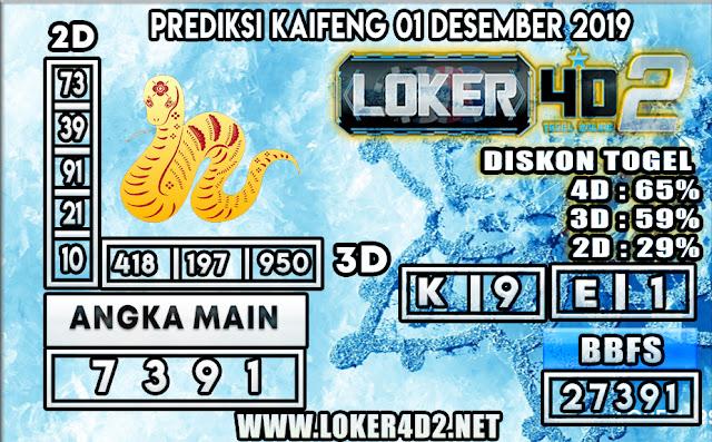 PREDIKSI TOGEL KAIFENG POOLS LOKER4D2 01 DESEMBER  2019
