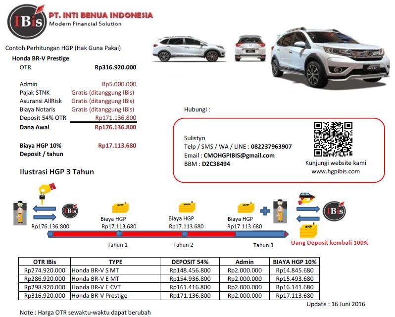 ilustrasi Hak Guna Pakai Honda BR-V Prestige klik gambar untuk memperbesar