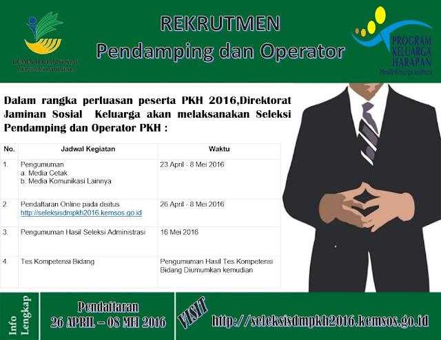 Ppkh Kota Pekanbaru Rekrutmen Pendamping Dan Operator Pkh 2016 Kementerian Sosial Ri