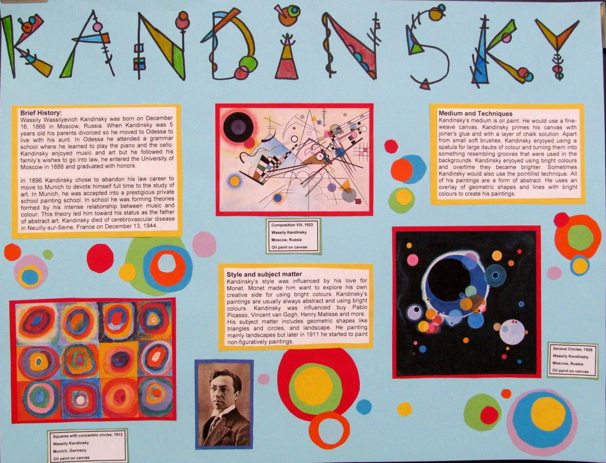 Ms Eaton S Phileonia Artonian Artist History Research