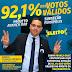 """Eleição OAB: A chapa """"Avança OAB"""" sai vitoriosa com quase 93% dos votos válidos no âmbito da Subseção Eunápolis"""