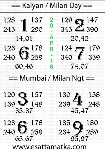 Satta Matka Lucky Number Chart - Kalyan Matka Result Tips { 20-April-2016 }