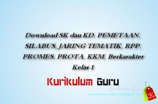 Download SK dan KD, PEMETAAN, SILABUS, JARING TEMATIK, RPP, PROMES, PROTA, KKM, Berkarakter Kelas 1