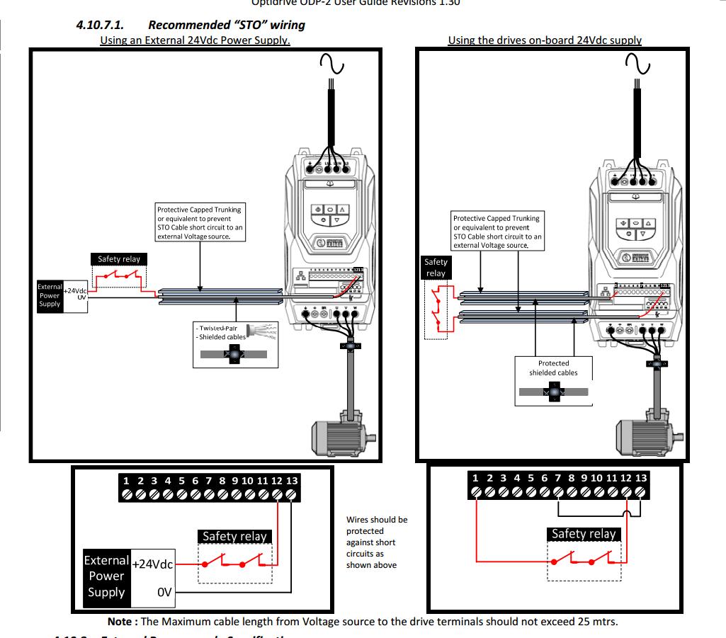 6 Dof Sh Vdf Configuration