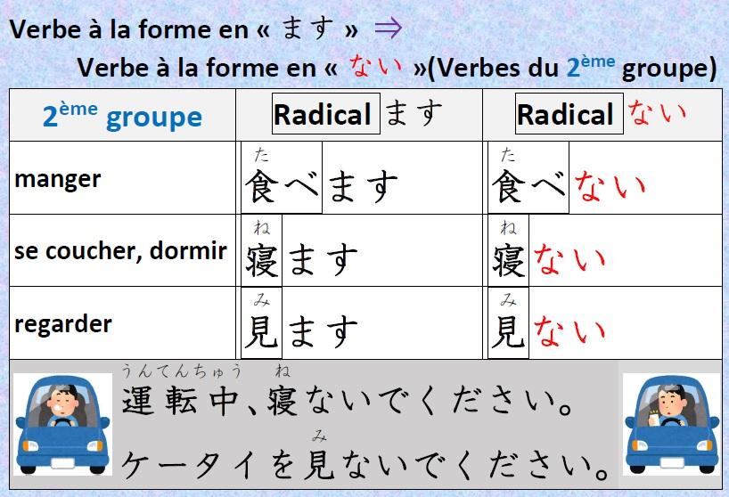 Japonais Kanji Ɨ¥æœ¬èªž Ƽ¢å— Conjugaison Verbe A La Forme En Nai 2eme Groupe