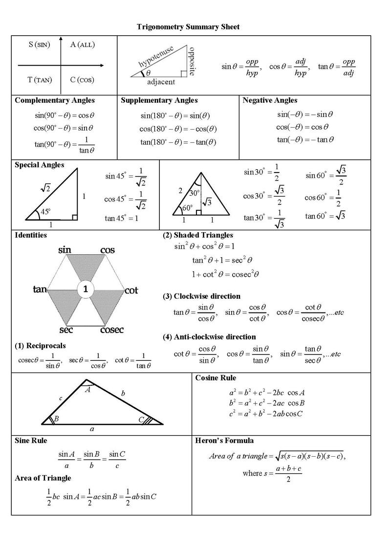 KNOWLEDGE BOOZE: HELP WITH TRIGNOMETRY - FORMULAS AND VALUES