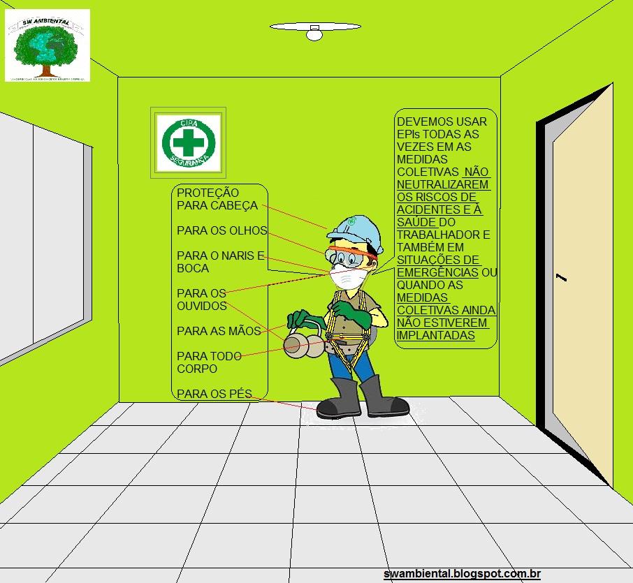 13d7ee7b8727a NR 35 - TRABALHO EM ALTURA RESUMO ~ TST Service   Consulting ...