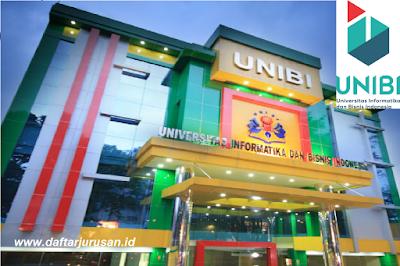 Daftar Fakultas dan Program Studi UNIBI Universitas Informatika Dan Bisnis Indonesia