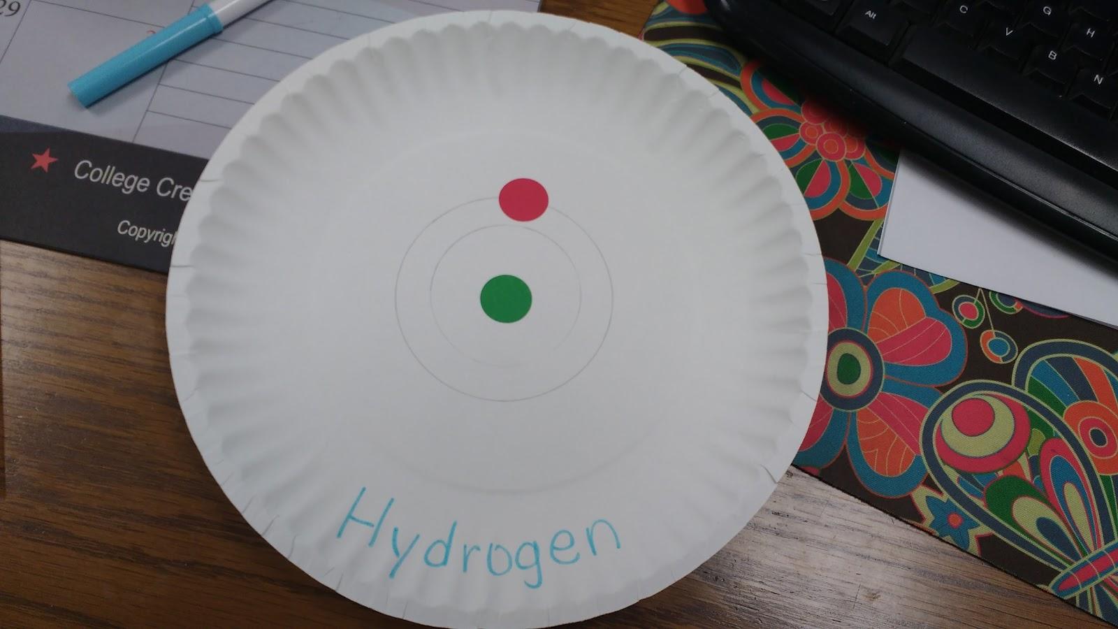 Math Love Paper Plate Bohr Models