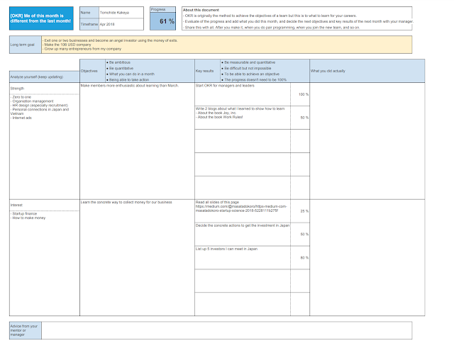 A sample of OKR sheet