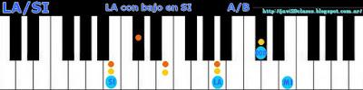 acorde piano chord la con bajo en si