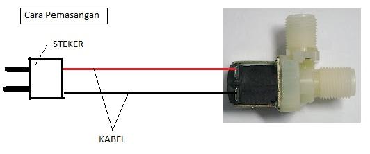 Jual Solenoid Valve Jual Sensor Gerak Timer Digital