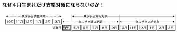 http://www.doro-chiba.org/nikkan_dc/n2016_01_06/n8078.htm