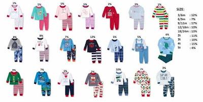 Thu mua quần áo trẻ em online