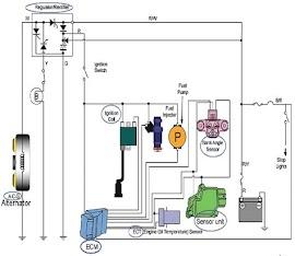 Macam-Macam Sensor dan Komponen EFI Pada Sepeda Motor