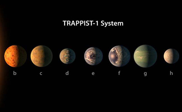NASA discovers seven Earth-size planets - TRAPPIST-1