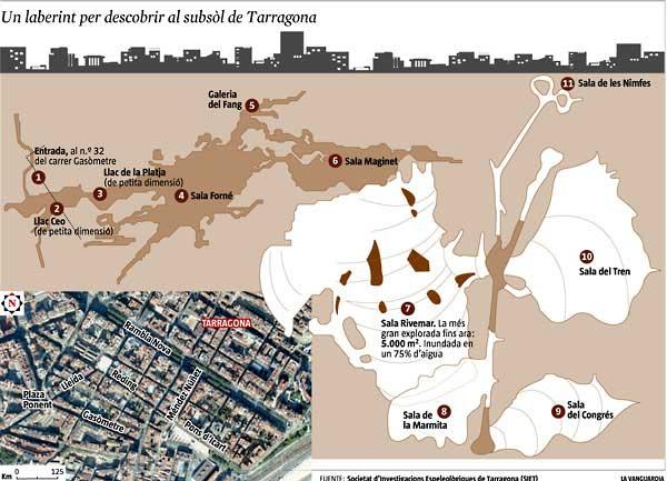 Esquema gráfico de la Cueva Urbana de Tarragona